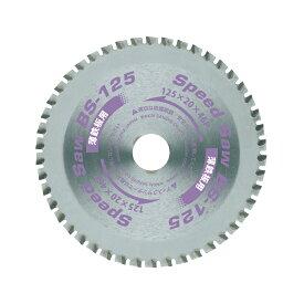 若井産業 スピードソー BS 薄鋼板(0.8mm以下)用 BS-80(1枚)