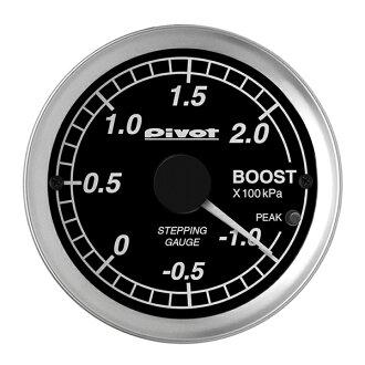 GEKKO X boost GXB PIVOT (pivot) in total