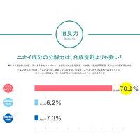 ベビーマグちゃんブルー/ピンク/イエロー