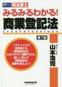 ◆◆みるみるわかる!商業登記法 司法書士 / 山本浩司/著 / 早稲田経営出版
