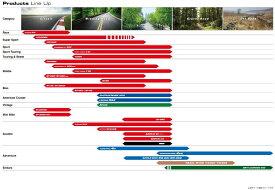 BRIDGESTONE ブリヂストン BATTLAX SC【110/70-13M/C 48P】バトラックス エスシー タイヤ NMAX NMAX NMAX NMAX NMAX NMAX 155 NMAX 155 NMAX 155 NMAX 155