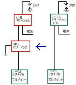 【在庫あり】ASウオタニ AS UOTANI SPIIハイパワーコイルセット(1Pコード付)