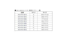 YOSHIMURA ヨシムラ PRO-GRESS2 [プログレス2] マルチテンプメーター