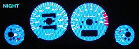ODAX オダックス ELメーターパネル フォルツァ(MF06)