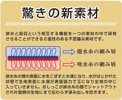 360°全面吸水サポート尿漏れインナー2色組【新聞掲載】