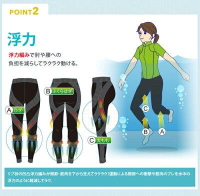 シンクロボーテアクアシェイプスパッツMIH0001シンクロボーテアクアシェイプパンツパンツオリンピック武田美保水圧歩くだけシェイプスパッツ水中ヒップアップ浮力ダイエットウェア日本製ウォーキング