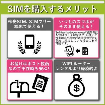 アメリカSIMT-MobileプリペイドSIMSIMカード7日間データ容量無制限音声通話SMS代込み