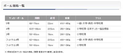 51%OFFナイキNIKEサッカーボールトレーサートレーニングTracerTrainingSC2942【SP0901】