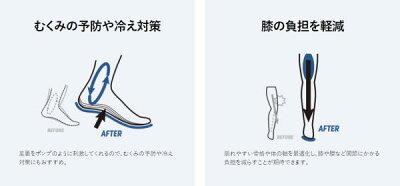 【SIDAS】シダスパルクトライブV2コンフォート3Dインソールセット202011ブラック男女兼用室内履き【ウォーキングシューズ以外との同梱はできません】
