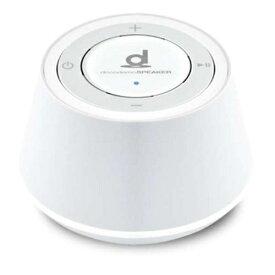 BOCO SP-1 Bluetooth内蔵 骨伝導スピーカー 「docodemoSPEAKER」 ホワイト