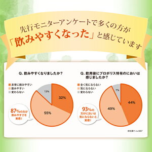 【山田養蜂場】【送料無料】プロポリス300詰替用得用600球