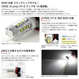 【CREE80W】HA36新型アルトターボRS[H27.3〜]80WLEDフォグランプH8【CREEXT-E採用】バルブデイライトスズキ最上級フラッグシップモデル