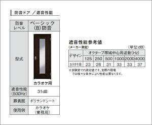 大建工業防音ドア[カラオケ用780幅]ベーシック(B)防音タイプ扉・枠・見切・レバー・丁番セット特注サイズに対応