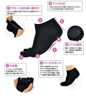 ランニングソックス靴下5本指スポーツ日本製メンズレディースショートくるぶし丈マラソンジョギングウォーキングスニーカークールマックスparppyパーピー