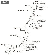 HKS LEGAMAX ダイハツ コペン L880K用 (31021-AD002)【JASMA認定品】【マフラー】エッチケーエス リーガマックス