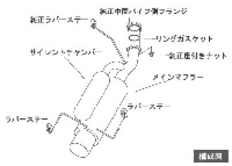 供HKS Silent Hi-Power suzukisuifuto ZC71S使用的(32016-AS002)