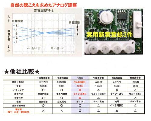 調整機能の充実した集音器Choju両耳片耳イヤホンハウリング軽減マイクユニット単4アルカリ電池節電タイマー内臓