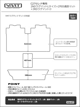 新型セレナC27ラバー製セカンドラグマットLサイズ+2列目通路マット+3RDラグマット小YMT