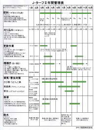 Jターフ年間管理表