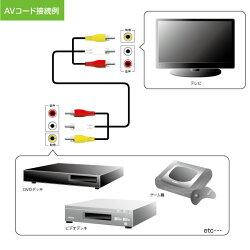 【メール便送料無料】AVケーブル1.5m【10セット入】(RCA×3本黄白赤)(映像・音声ケーブルAVコード3色ケーブル)(e4091)