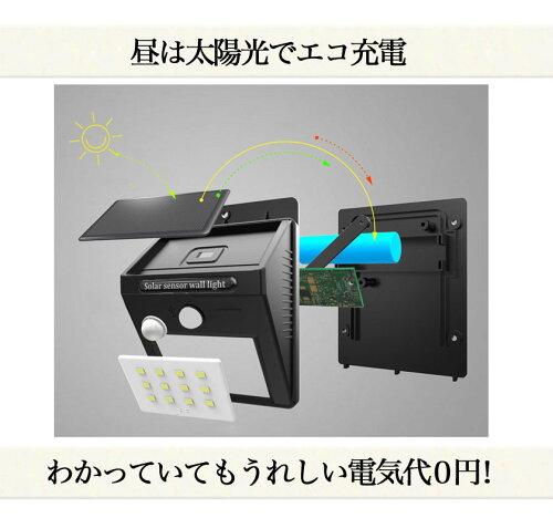 ソーラーセンサーライトLEDライト20個LED2個セットソーラー太陽光充電ライト防水防塵ガーデンライト防犯センサー動体検知ソーラー充電自動点灯省エネルギー送料無料