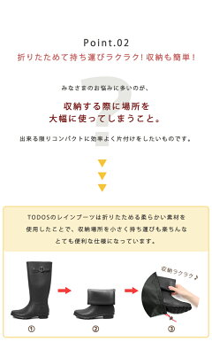 TODOS(トドス)