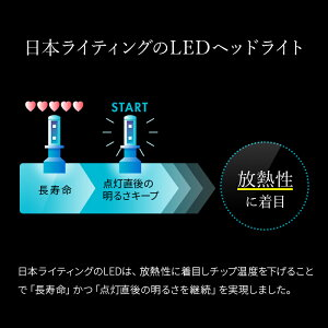 【2年保証】日本ライティングLEDヘッドライトアクア/ヴィッツHV専用日本製車検対応6500K(6400lm)